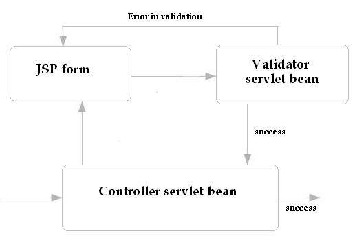 validationschema.jpg